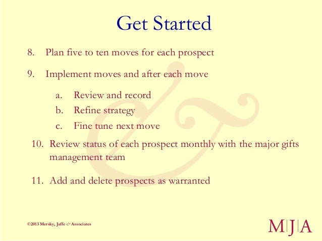 Get Started8.       Plan five to ten moves for each prospect9.       Implement moves and after each move              a. R...