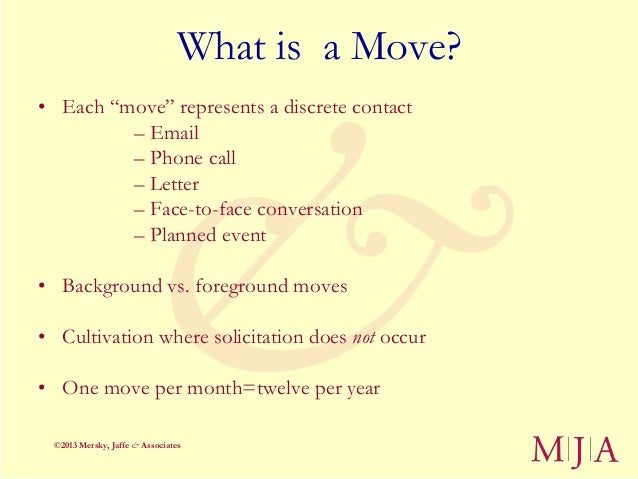 """What is a Move?• Each """"move"""" represents a discrete contact         – Email         – Phone call         – Letter         –..."""