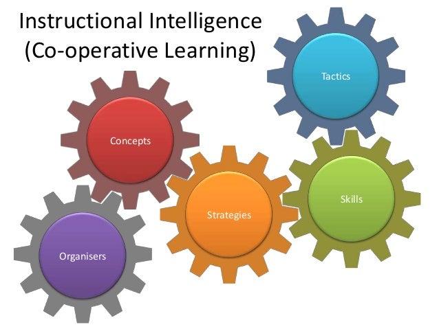 New Teacher Induction Skillstech Australia