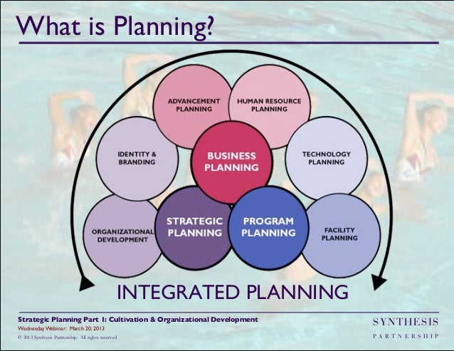 strategic plan part i Business model and strategic plan part ii 2 anytime fitness swott for online  virtual personal training strengths anytime fitness have many resources to.
