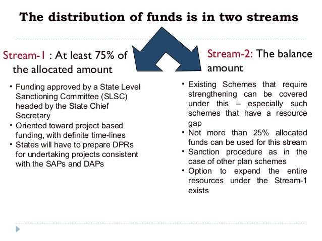 The distribution of funds is in two streamsStream-1 : At least 75% of                      Stream-2: The balance  the allo...