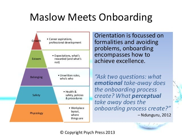 Increasing New Hire Success From Orientation To Onboarding