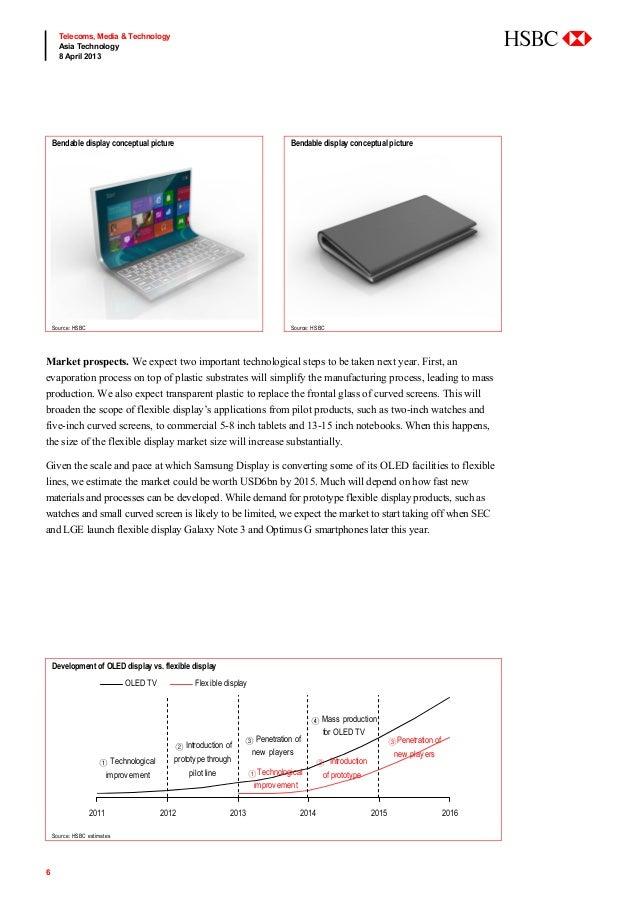 130408 hsbc flexible display