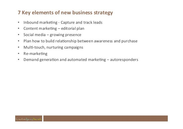 What's new in Creative Agency New Business Development Slide 2