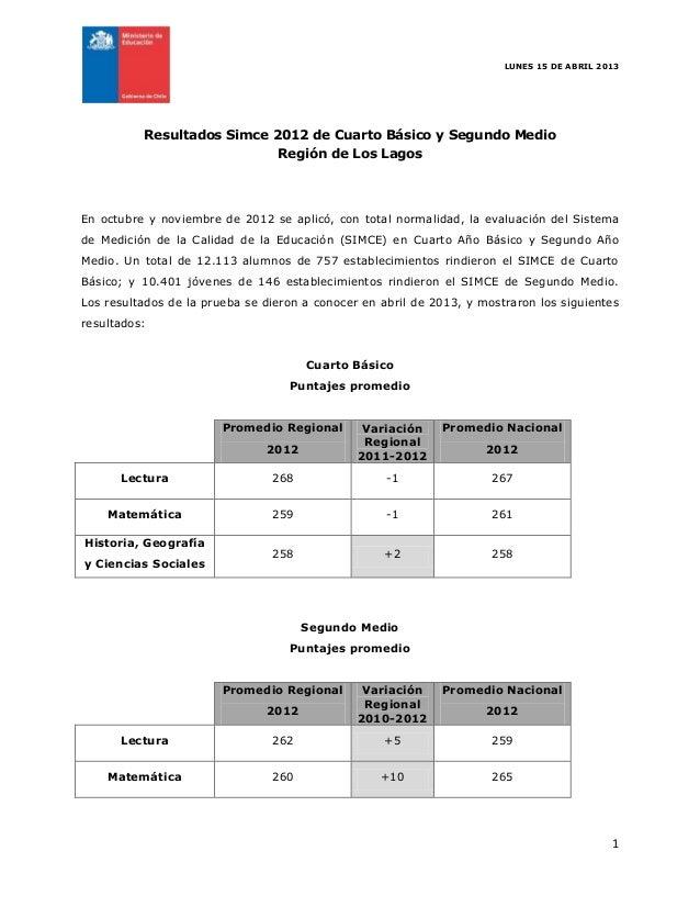 LUNES 15 DE ABRIL 2013          Resultados Simce 2012 de Cuarto Básico y Segundo Medio                            Región d...