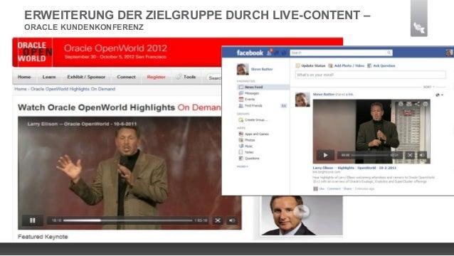 Auf YouTube.com Auf Phillips.com26   ConfidentialConfidential ©2011 Brightcove Inc.Ziel ist der Aufbau von Markenbewusstse...