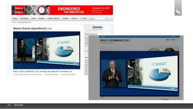 Faszinierende Website mit Fokus auf Interesse und Konversion27   Confidential ©2011 Brightcove Inc.