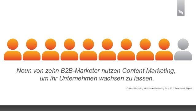1 BIS 4 TAKTIKEN5 BIS 9 TAKTIKEN13 BIS 15 TAKTIKEN20+ TAKTIKEN16 BIS 19 TAKTIKEN11%14%19%28%7%2013 B2B Content Marketing B...