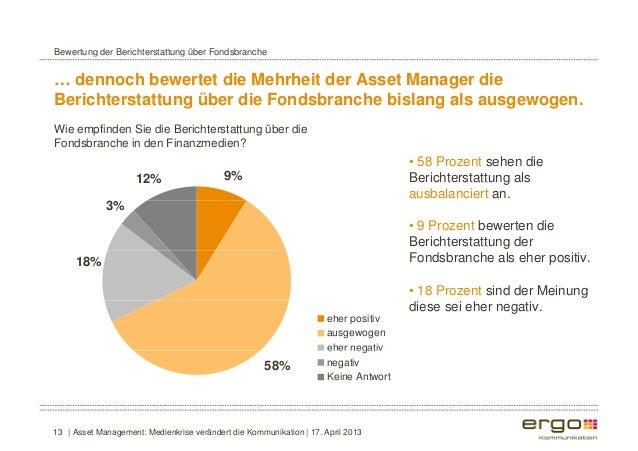 Bewertung der Berichterstattung über Fondsbranche  … dennoch bewertet die Mehrheit der Asset Manager die  Berichterstattun...