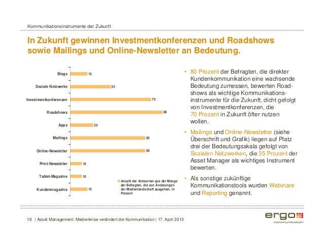 Kommunikationsinstrumente der Zukunft  In Zukunft gewinnen Investmentkonferenzen und Roadshows  sowie Mailings und Online-...