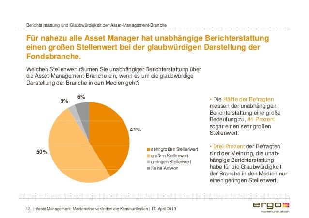Berichterstattung und Glaubwürdigkeit der Asset-Management-Branche  Für nahezu alle Asset Manager hat unabhängige Berichte...