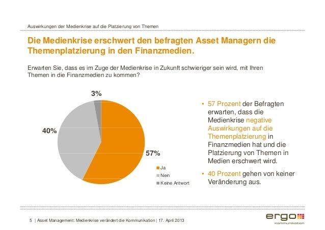 Auswirkungen der Medienkrise auf die Platzierung von Themen  Die Medienkrise erschwert den befragten Asset Managern die  T...