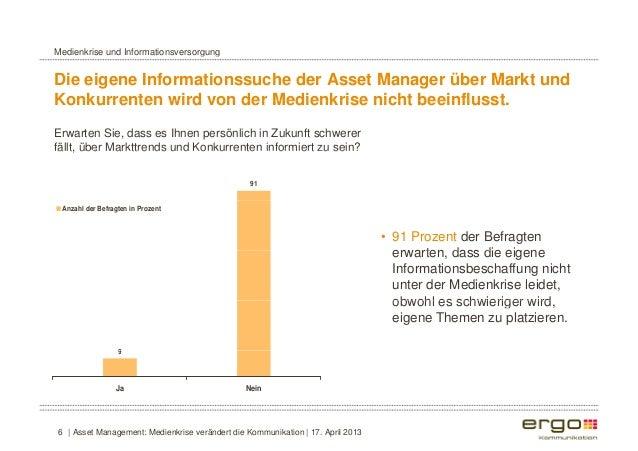 Medienkrise und Informationsversorgung  Die eigene Informationssuche der Asset Manager über Markt und  Konkurrenten wird v...