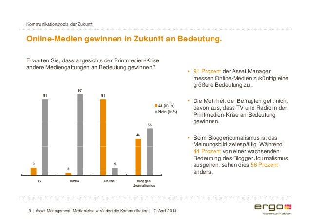 Kommunikationstools der Zukunft  Online-Medien gewinnen in Zukunft an Bedeutung.  • 91 Prozent der Asset Manager  Erwarten...