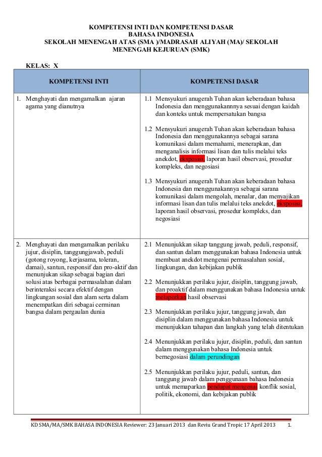 KOMPETENSI INTI DAN KOMPETENSI DASAR BAHASA INDONESIA SEKOLAH MENENGAH ATAS (SMA )/MADRASAH ALIYAH (MA)/ SEKOLAH MENENGAH ...