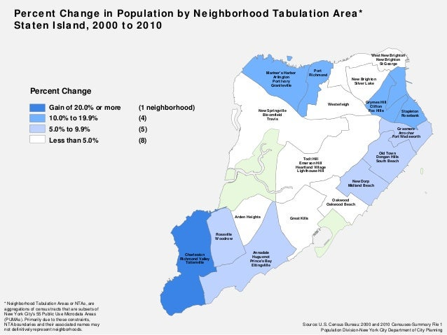 Staten Islands changing immigrant profile