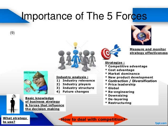 evaluate the relevance of porter's five A critical evaluation of michael porter's five forces framework case study of  an  analysis of michael porters five forces model and their underlying theories 3   title: the importance of operating figures in enterprise controlling analysis.