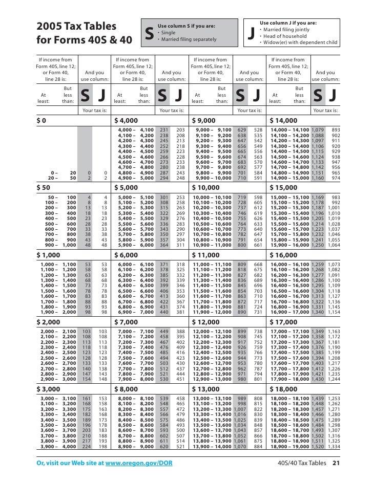 Awesome Egov Oregon Gov Dor Pertax 101 043 05 Download Free Architecture Designs Xerocsunscenecom