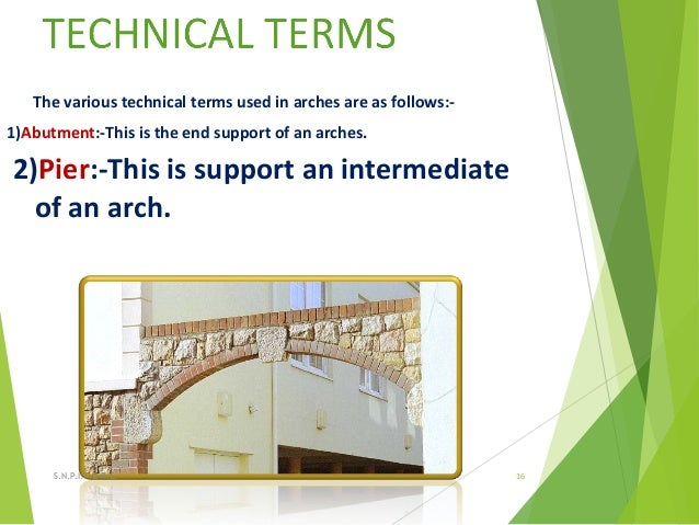 The various technical terms used in arches are as follows:- 1)Abutment:-This is the end support of an arches. 2)Pier:-This...