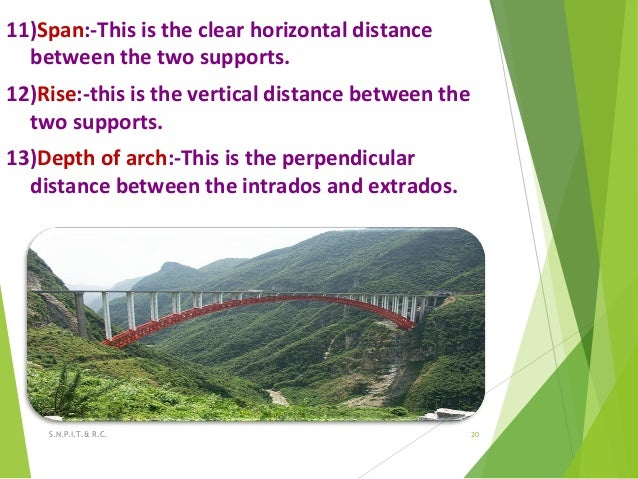 11)Span:-This is the clear horizontal distance between the two supports. 12)Rise:-this is the vertical distance between th...