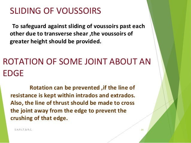 SLIDING OF VOUSSOIRS To safeguard against sliding of voussoirs past each other due to transverse shear ,the voussoirs of g...