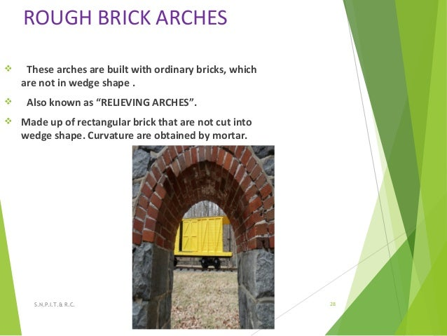 """ROUGH BRICK ARCHES  These arches are built with ordinary bricks, which are not in wedge shape .  Also known as """"RELIEVIN..."""
