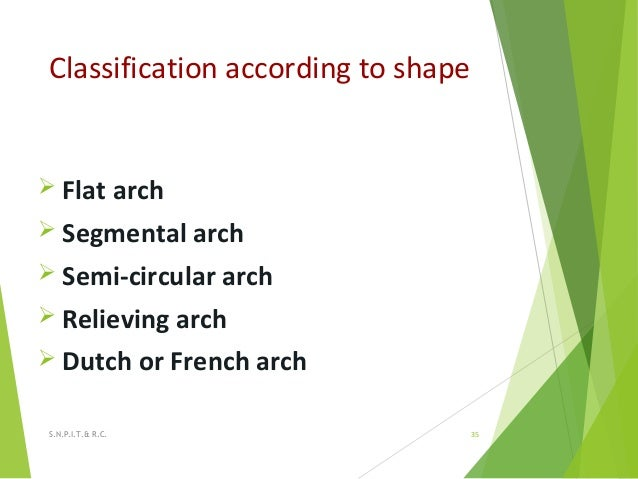 Classification according to shape  Flat arch  Segmental arch  Semi-circular arch  Relieving arch  Dutch or French arc...
