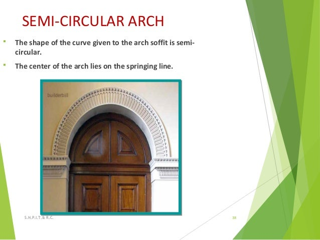 SEMI-CIRCULAR ARCH  The shape of the curve given to the arch soffit is semi- circular.  The center of the arch lies on t...