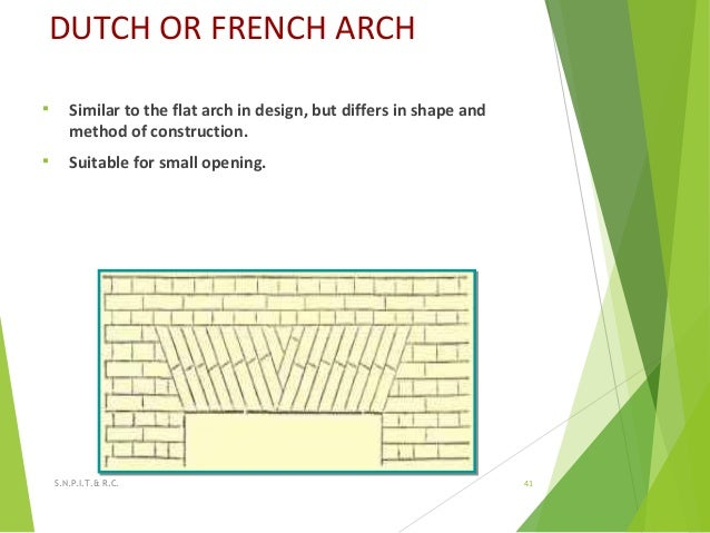 DUTCH OR FRENCH ARCH  Similar to the flat arch in design, but differs in shape and method of construction.  Suitable for...