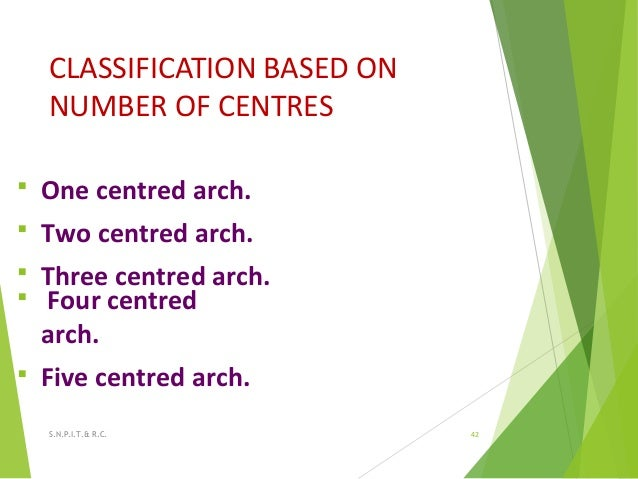CLASSIFICATION BASED ON NUMBER OF CENTRES  One centred arch.  Two centred arch.  Three centred arch.  Four centred arc...