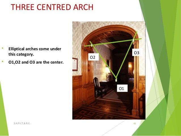 THREE CENTRED ARCH  Elliptical arches come under this category.  O1,O2 and O3 are the center. 45 O1 O2 O3 S.N.P.I.T.& R....