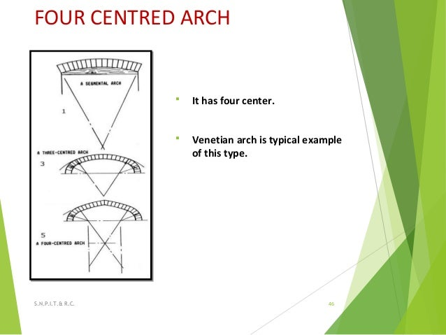 FOUR CENTRED ARCH  It has four center.  Venetian arch is typical example of this type. 46S.N.P.I.T.& R.C.