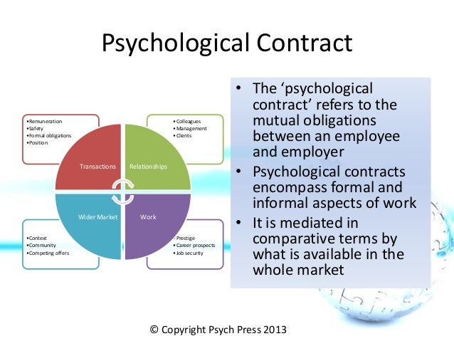 psychological contract in career management Search careerbuilder for psychological contract jobs and browse our platform  provides comprehensive psychological and behavioral case management services within.