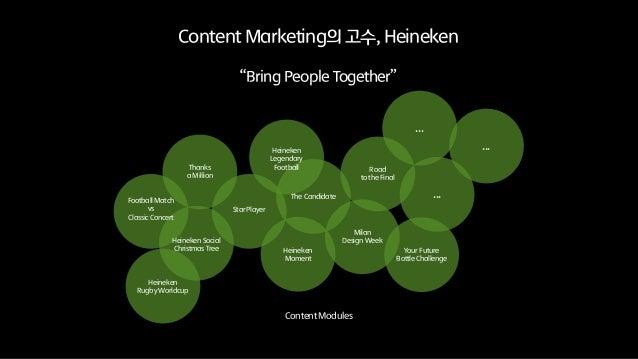 ExpandedBrandedContentContentthatEntertains광고캠페인과 가장 닮은 어프로치브랜드 아이덴티티(공유가치)에 기반한 Content ModulesPOE 통합 통해 연결・대화・공유[ ]