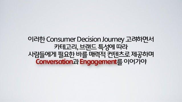우리가 OO 광고주의Content 2020 비전을 세워줄 수 있다면?우리가 OO 광고주의모든 Branded Content를 제작 운영 성과분석 해줄 수 있다면?