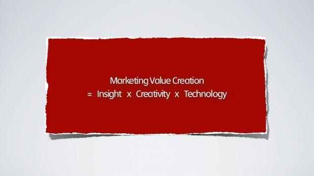 SK플래닛 M&C부문 D-spark #9 디지털∙소셜 시대, 컨텐츠 마케팅 째려보기