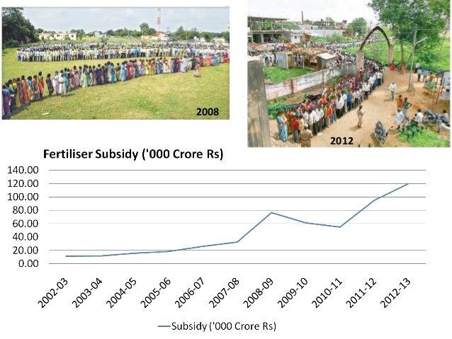 Fertiliser wastage continues..Nutrient Use Efficiency1984-85: 24.67 2000-01: 18.081990-91: 20.43 2005-06: 16.10Nutrient Us...