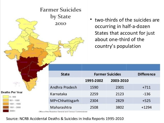 • two-thirds of the suicides areoccurring in half-a-dozenStates that account for justabout one-third of thecountry's popul...