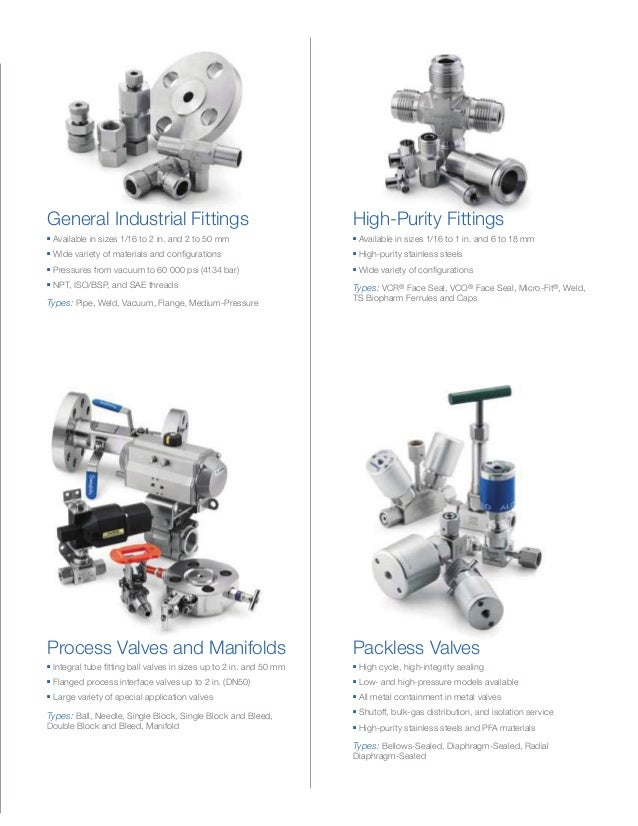 A Quick Look at Fluid System Solutions