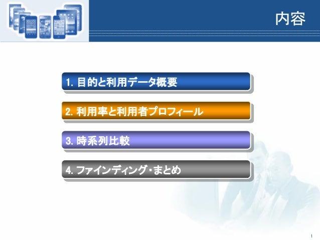 内容1. 目的と利用データ概要2. 利用率と利用者プロフィール3. 時系列比較4. ファインディング・まとめ1