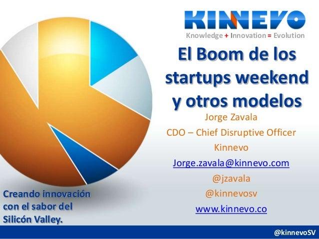 Knowledge + Innovation = Evolution Creando innovación con el sabor del Silicón Valley. @kinnevoSV Knowledge + Innovation =...