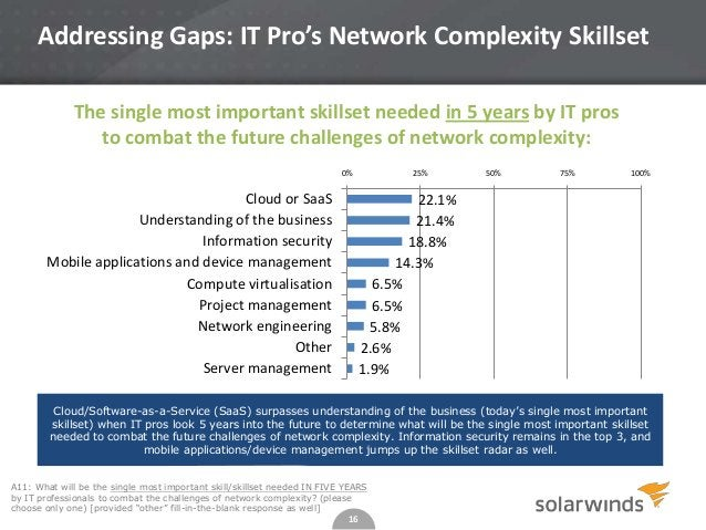 16 A11: What will be the single most important skill/skillset needed IN FIVE YEARS by IT professionals to combat the chall...
