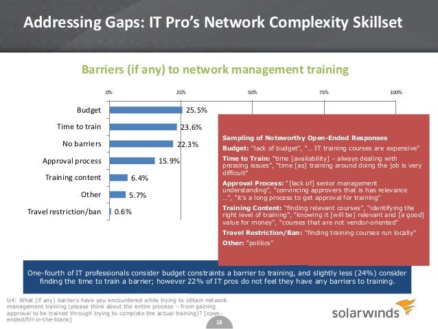18 U4: What (if any) barriers have you encountered while trying to obtain network management training (please think about ...