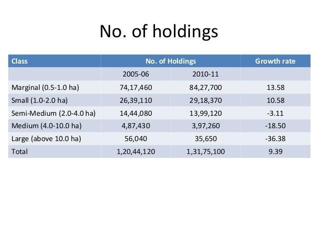 No. of holdings Class No. of Holdings Growth rate 2005-06 2010-11 Marginal (0.5-1.0 ha) 74,17,460 84,27,700 13.58 Small (1...