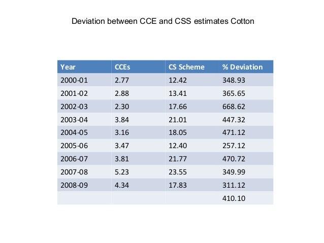Year CCEs CS Scheme % Deviation 2000-01 2.77 12.42 348.93 2001-02 2.88 13.41 365.65 2002-03 2.30 17.66 668.62 2003-04 3.84...