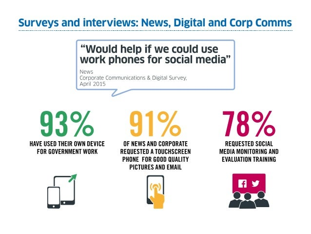 TV and online are the main ways to access the news Digital News Report 2015 Reuters Institute for the Study of Journalism