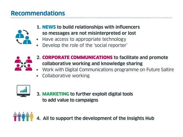 Scottish Government Communications Digital Strategy