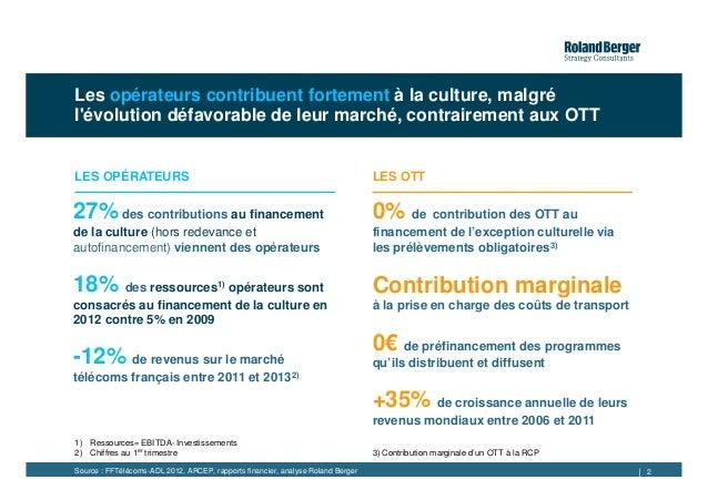 FFTélécoms - Etude Roland Berger : Les opérateurs télécoms, partenaires de la culture Slide 2