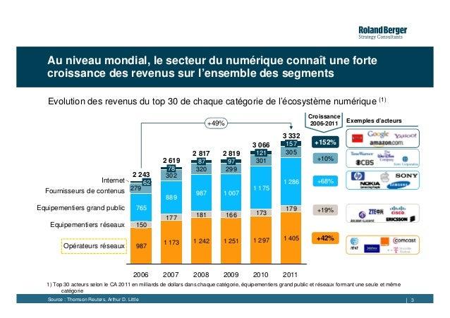 FFTélécoms - Etude Roland Berger : Les opérateurs télécoms, partenaires de la culture Slide 3