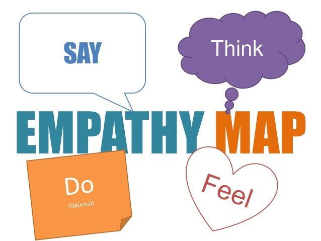 Empathy Map and Problem Statement for Design Thinking Action Lab Slide 3